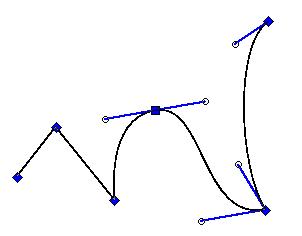 Exemple de courbe de Bézier